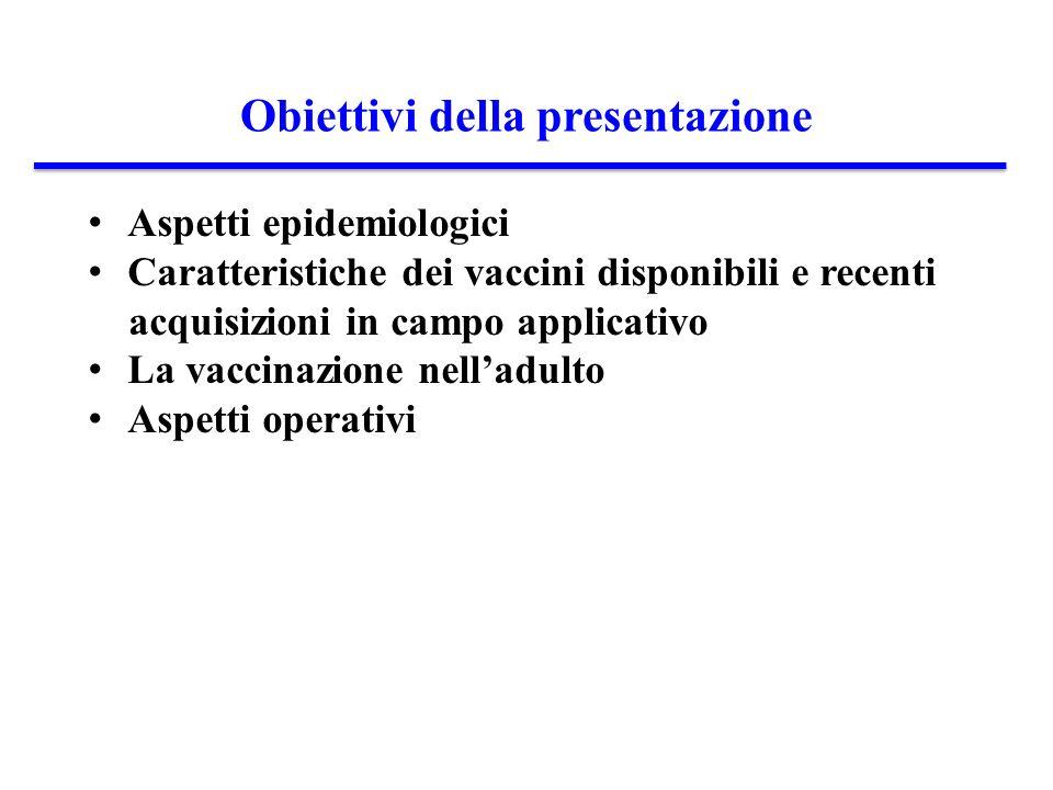 Obiettivi della presentazione Aspetti epidemiologici Caratteristiche dei vaccini disponibili e recenti acquisizioni in campo applicativo La vaccinazione nelladulto Aspetti operativi