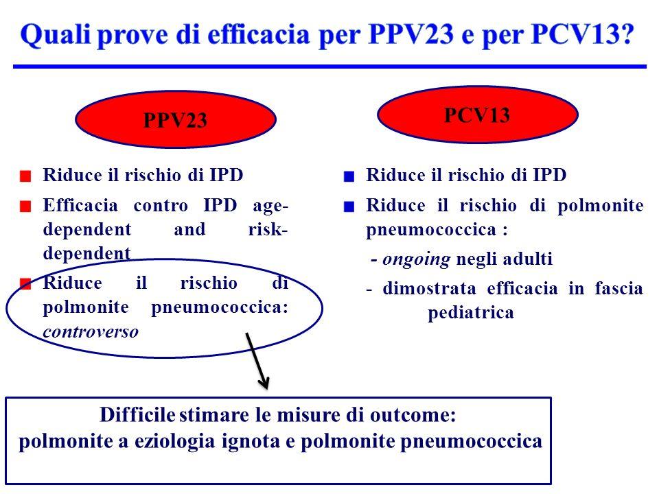 Riduce il rischio di IPD Efficacia contro IPD age- dependent and risk- dependent Riduce il rischio di polmonite pneumococcica: controverso PPV23 PCV13