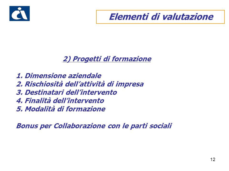 12 2) Progetti di formazione 1.Dimensione aziendale 2.Rischiosità dellattività di impresa 3.Destinatari dellintervento 4.Finalità dellintervento 5.Modalità di formazione Bonus per Collaborazione con le parti sociali Elementi di valutazione