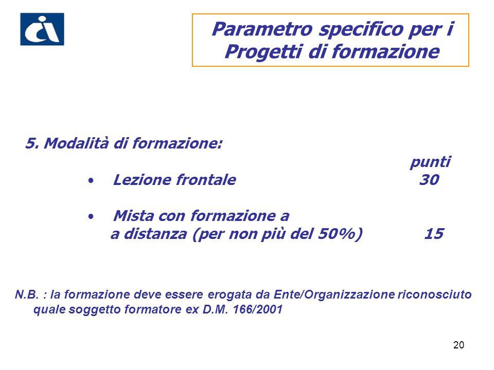 20 5.Modalità di formazione: punti Lezione frontale 30 Mista con formazione a a distanza (per non più del 50%) 15 N.B.