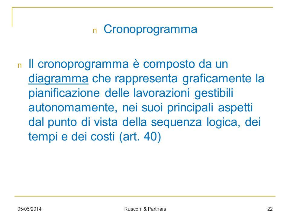 Cronoprogramma Il cronoprogramma è composto da un diagramma che rappresenta graficamente la pianificazione delle lavorazioni gestibili autonomamente,