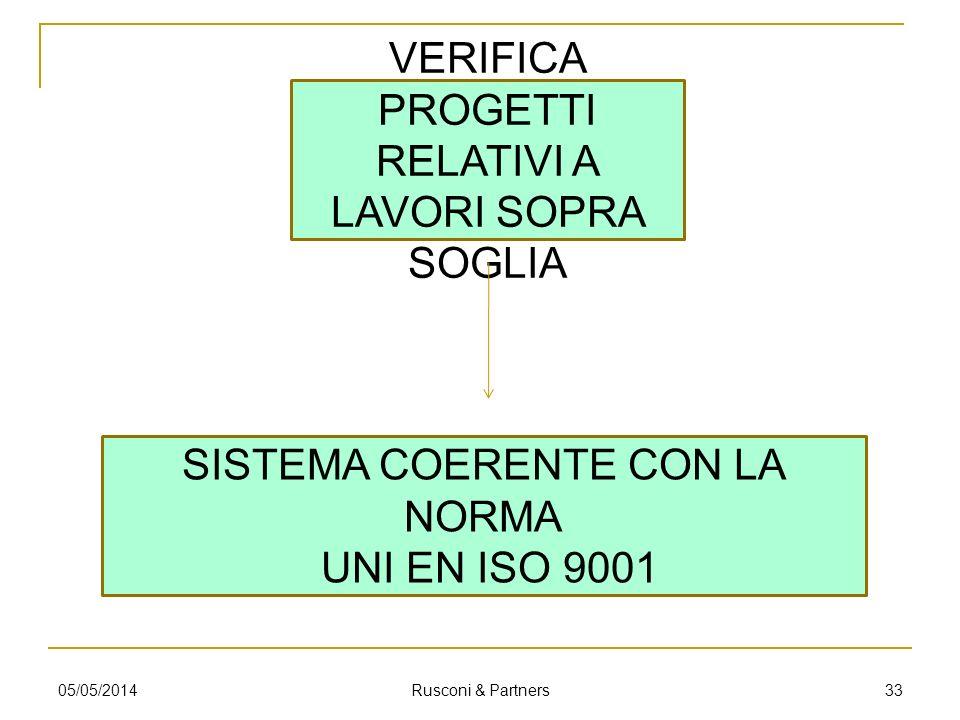 05/05/2014 Rusconi & Partners 33 VERIFICA PROGETTI RELATIVI A LAVORI SOPRA SOGLIA SISTEMA COERENTE CON LA NORMA UNI EN ISO 9001