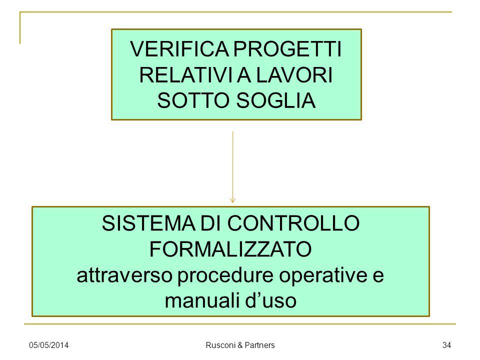 05/05/2014 Rusconi & Partners 34 VERIFICA PROGETTI RELATIVI A LAVORI SOTTO SOGLIA SISTEMA DI CONTROLLO FORMALIZZATO attraverso procedure operative e m