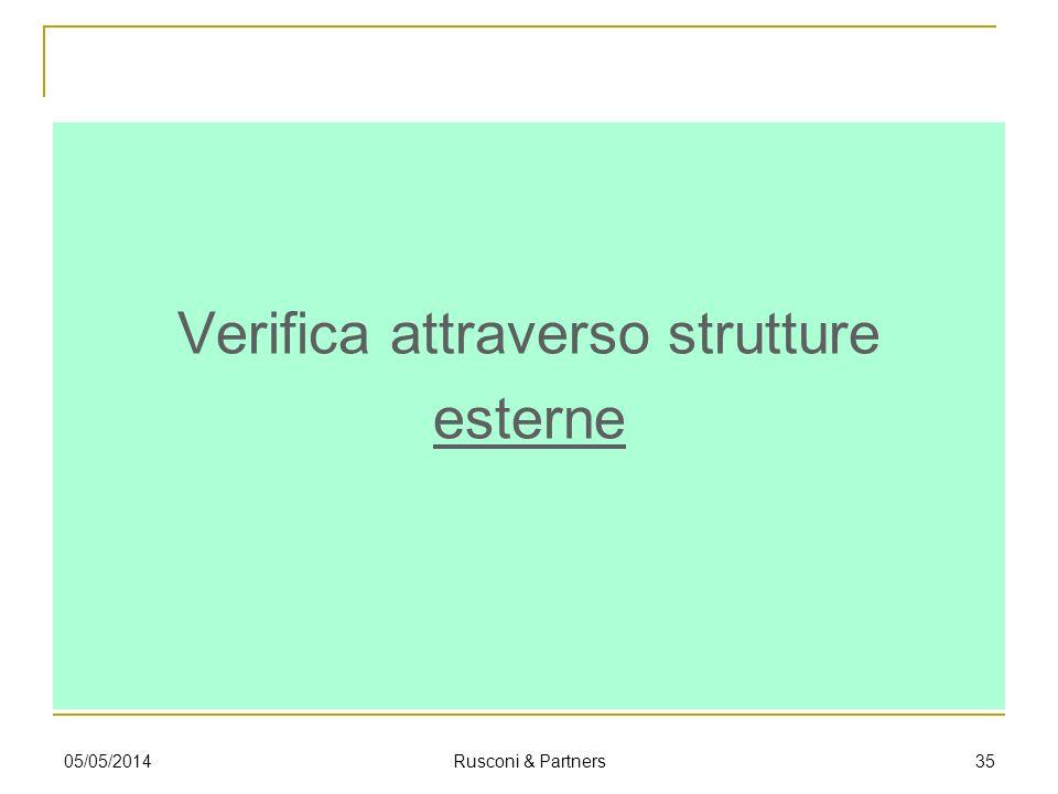 Verifica attraverso strutture esterne 05/05/2014 Rusconi & Partners 35