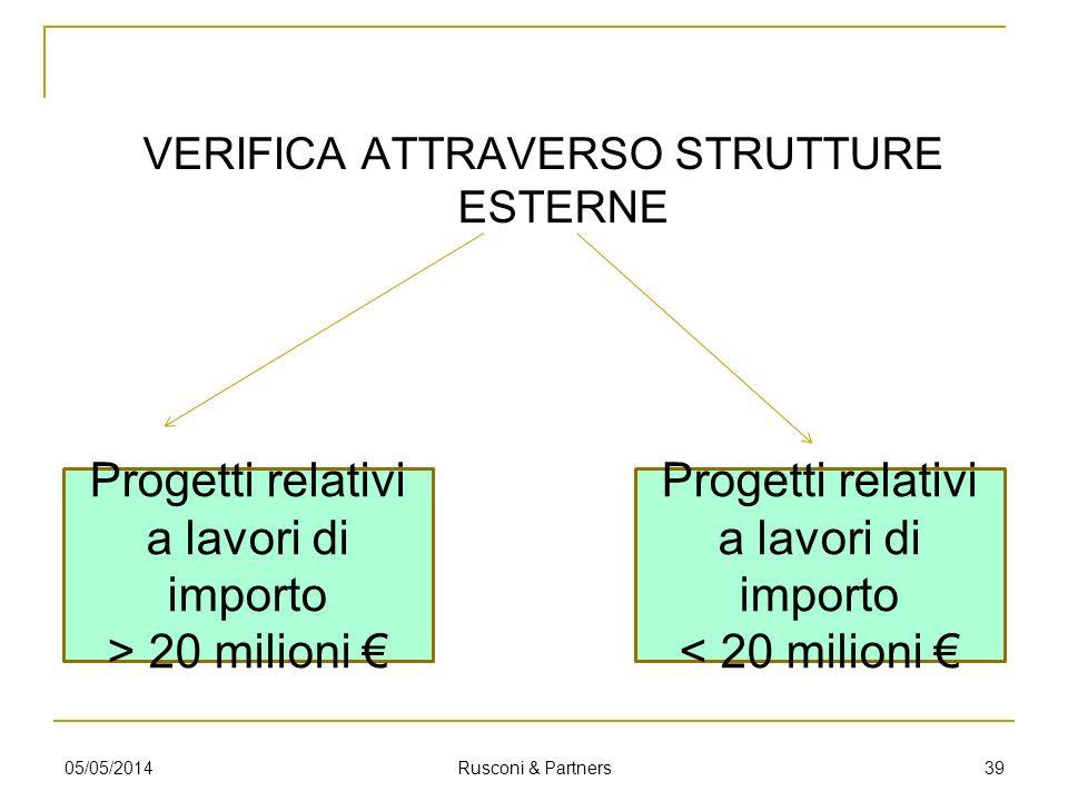 VERIFICA ATTRAVERSO STRUTTURE ESTERNE 05/05/2014 Rusconi & Partners 39 Progetti relativi a lavori di importo > 20 milioni Progetti relativi a lavori d