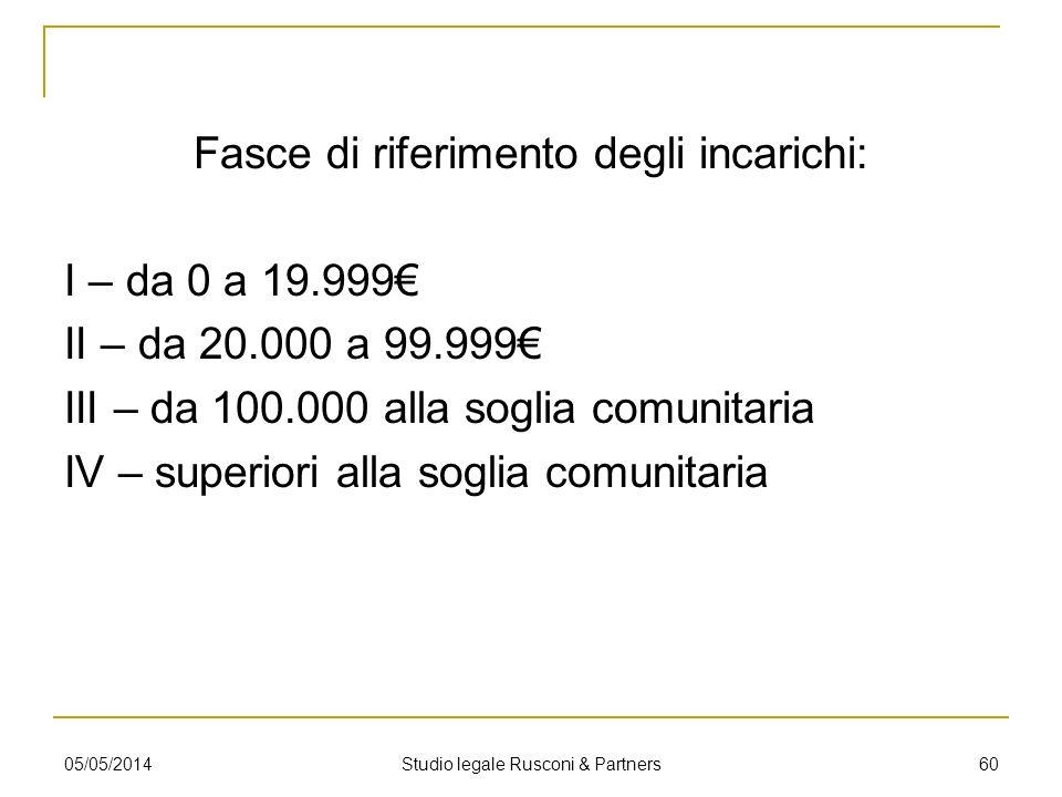 Fasce di riferimento degli incarichi: I – da 0 a 19.999 II – da 20.000 a 99.999 III – da 100.000 alla soglia comunitaria IV – superiori alla soglia co