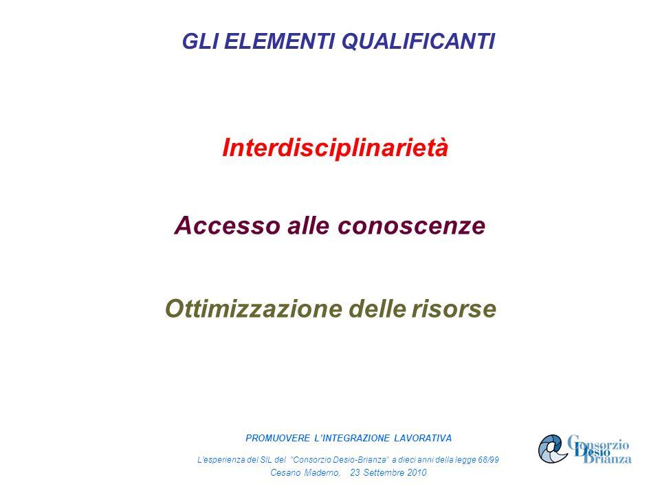 Interdisciplinarietà GLI ELEMENTI QUALIFICANTI Accesso alle conoscenze Ottimizzazione delle risorse PROMUOVERE LINTEGRAZIONE LAVORATIVA Lesperienza de