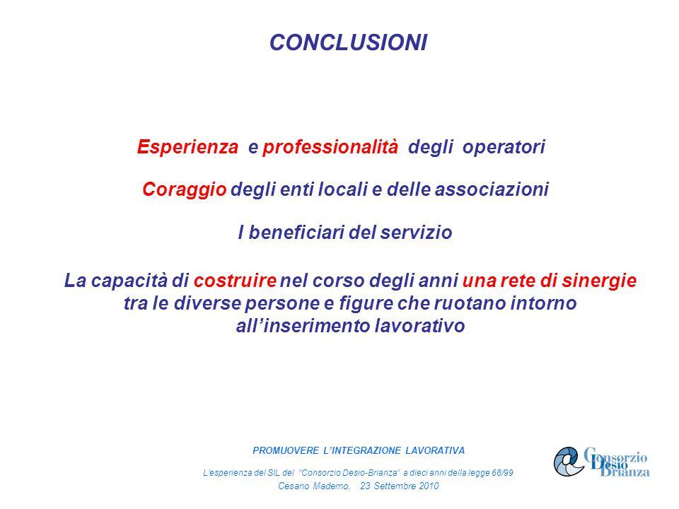 Esperienza e professionalità degli operatori CONCLUSIONI Coraggio degli enti locali e delle associazioni I beneficiari del servizio La capacità di cos