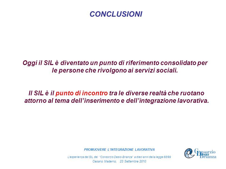 Oggi il SIL è diventato un punto di riferimento consolidato per le persone che rivolgono ai servizi sociali. CONCLUSIONI Il SIL è il punto di incontro