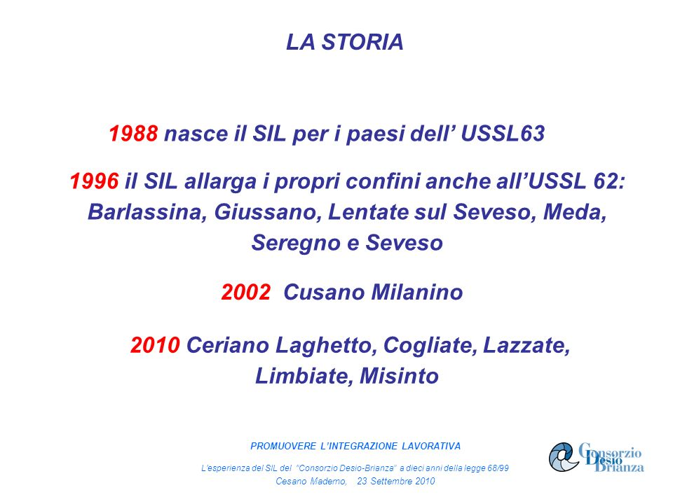 1988 nasce il SIL per i paesi dell USSL63 LA STORIA 1996 il SIL allarga i propri confini anche allUSSL 62: Barlassina, Giussano, Lentate sul Seveso, Meda, Seregno e Seveso PROMUOVERE LINTEGRAZIONE LAVORATIVA Lesperienza del SIL del Consorzio Desio-Brianza a dieci anni della legge 68/99 Cesano Maderno, 23 Settembre 2010 2002 Cusano Milanino 2010 Ceriano Laghetto, Cogliate, Lazzate, Limbiate, Misinto