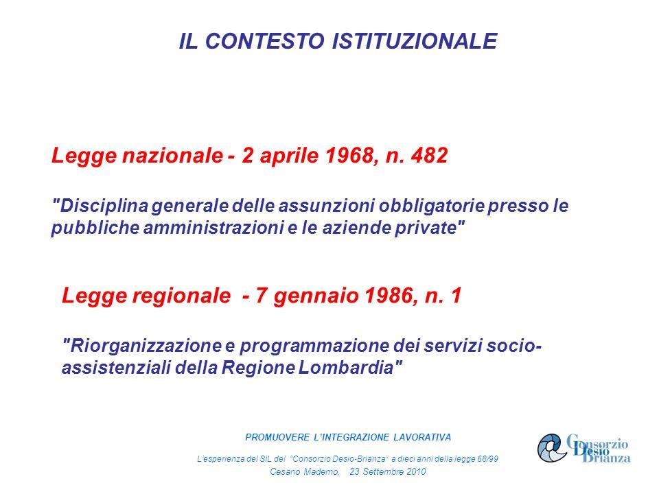 Legge nazionale - 2 aprile 1968, n. 482