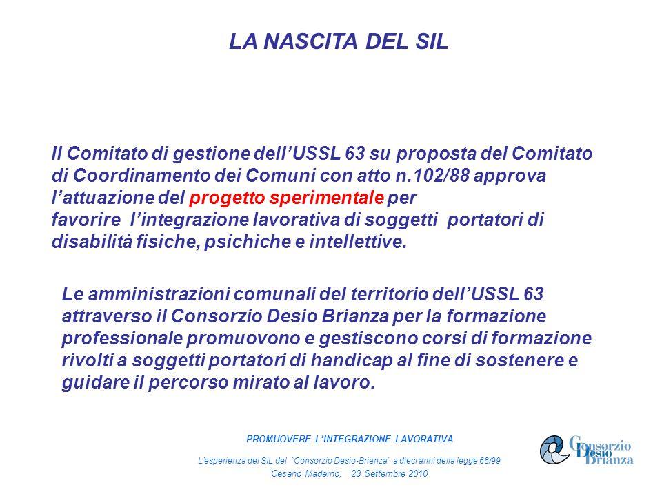 Il Comitato di gestione dellUSSL 63 su proposta del Comitato di Coordinamento dei Comuni con atto n.102/88 approva lattuazione del progetto sperimentale per favorire lintegrazione lavorativa di soggetti portatori di disabilità fisiche, psichiche e intellettive.