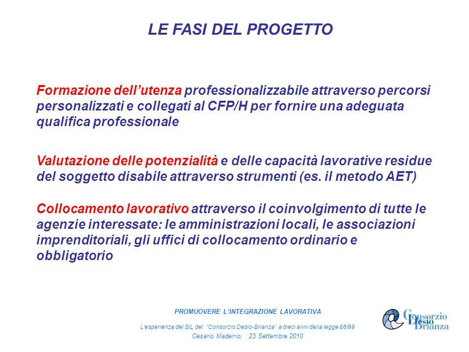 Formazione dellutenza professionalizzabile attraverso percorsi personalizzati e collegati al CFP/H per fornire una adeguata qualifica professionale LE
