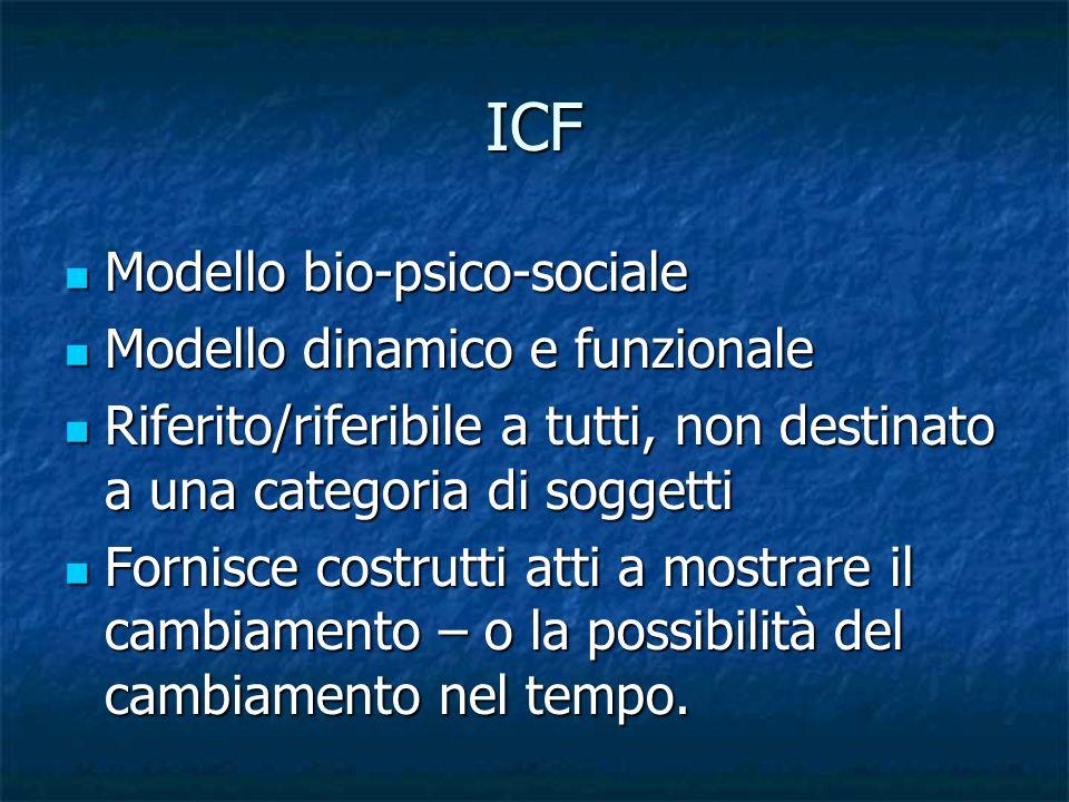 ICF Modello bio-psico-sociale Modello bio-psico-sociale Modello dinamico e funzionale Modello dinamico e funzionale Riferito/riferibile a tutti, non d