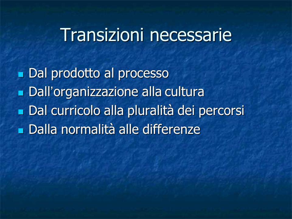 Transizioni necessarie Dal prodotto al processo Dal prodotto al processo Dall organizzazione alla cultura Dall organizzazione alla cultura Dal currico