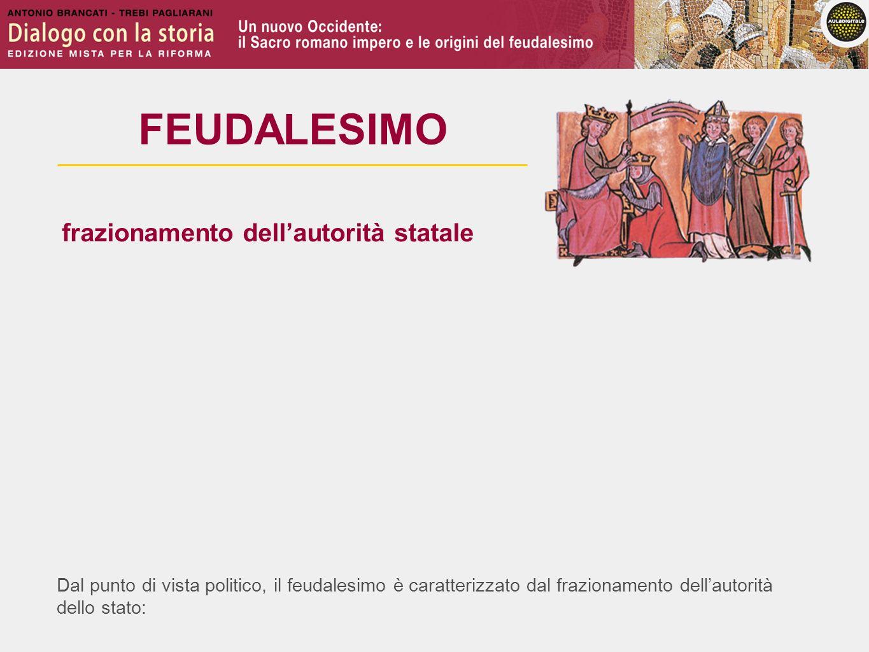 Dal punto di vista politico, il feudalesimo è caratterizzato dal frazionamento dellautorità dello stato: frazionamento dellautorità statale FEUDALESIM