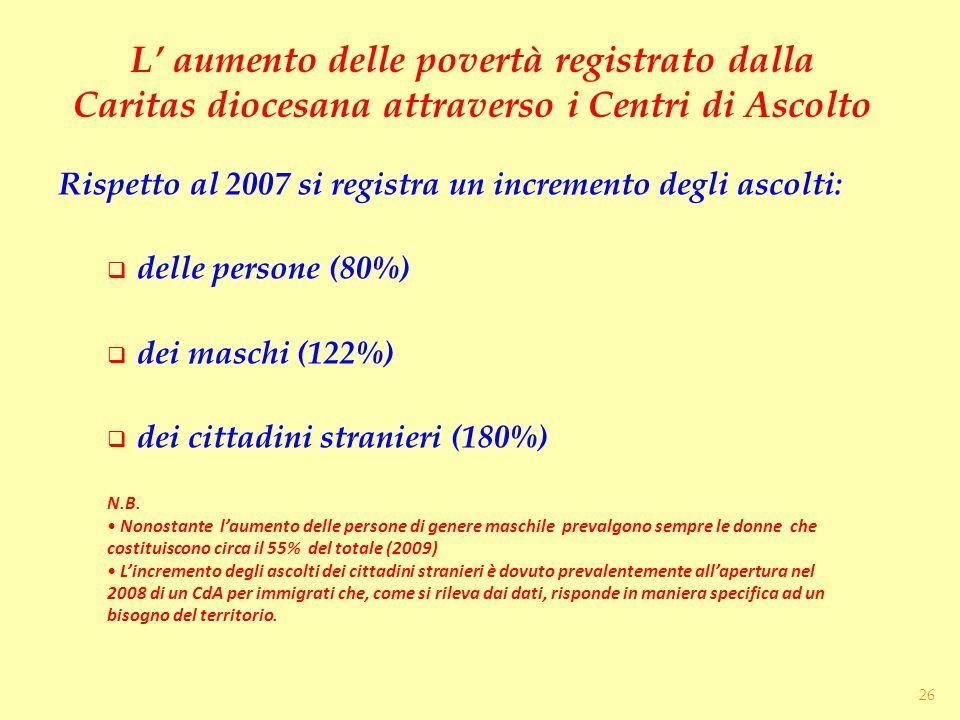 L aumento delle povertà registrato dalla Caritas diocesana attraverso i Centri di Ascolto Rispetto al 2007 si registra un incremento degli ascolti: de