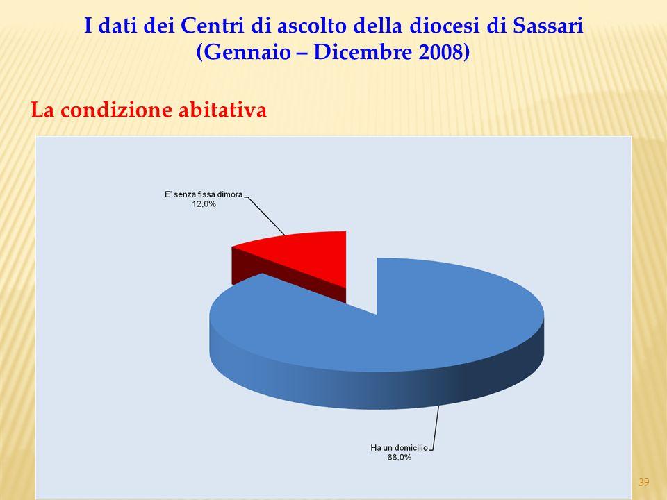 39 La condizione abitativa I dati dei Centri di ascolto della diocesi di Sassari (Gennaio – Dicembre 2008)