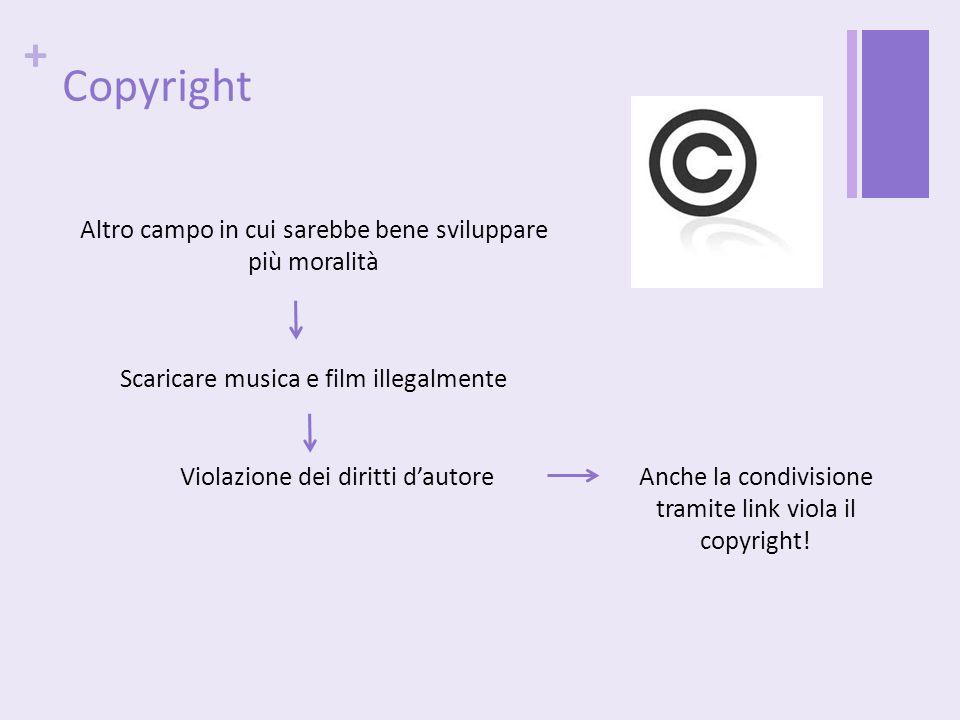 + Copyright Altro campo in cui sarebbe bene sviluppare più moralità Scaricare musica e film illegalmente Violazione dei diritti dautoreAnche la condiv
