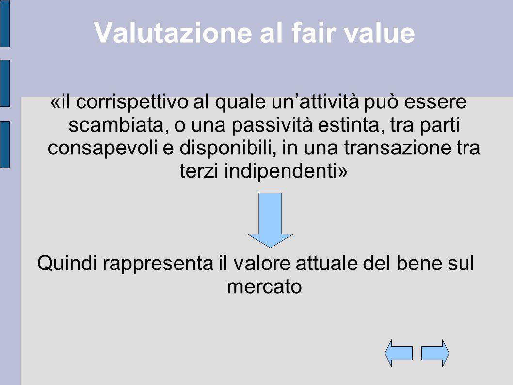 Valutazione al fair value «il corrispettivo al quale unattività può essere scambiata, o una passività estinta, tra parti consapevoli e disponibili, in una transazione tra terzi indipendenti» Quindi rappresenta il valore attuale del bene sul mercato