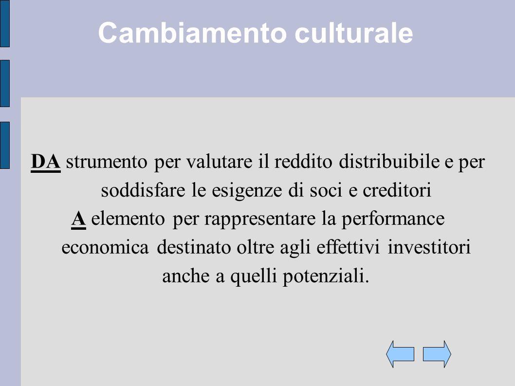 Cambiamento culturale DA strumento per valutare il reddito distribuibile e per soddisfare le esigenze di soci e creditori A elemento per rappresentare la performance economica destinato oltre agli effettivi investitori anche a quelli potenziali.