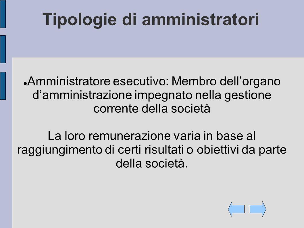 Tipologie di amministratori Amministratore esecutivo: Membro dellorgano damministrazione impegnato nella gestione corrente della società La loro remun