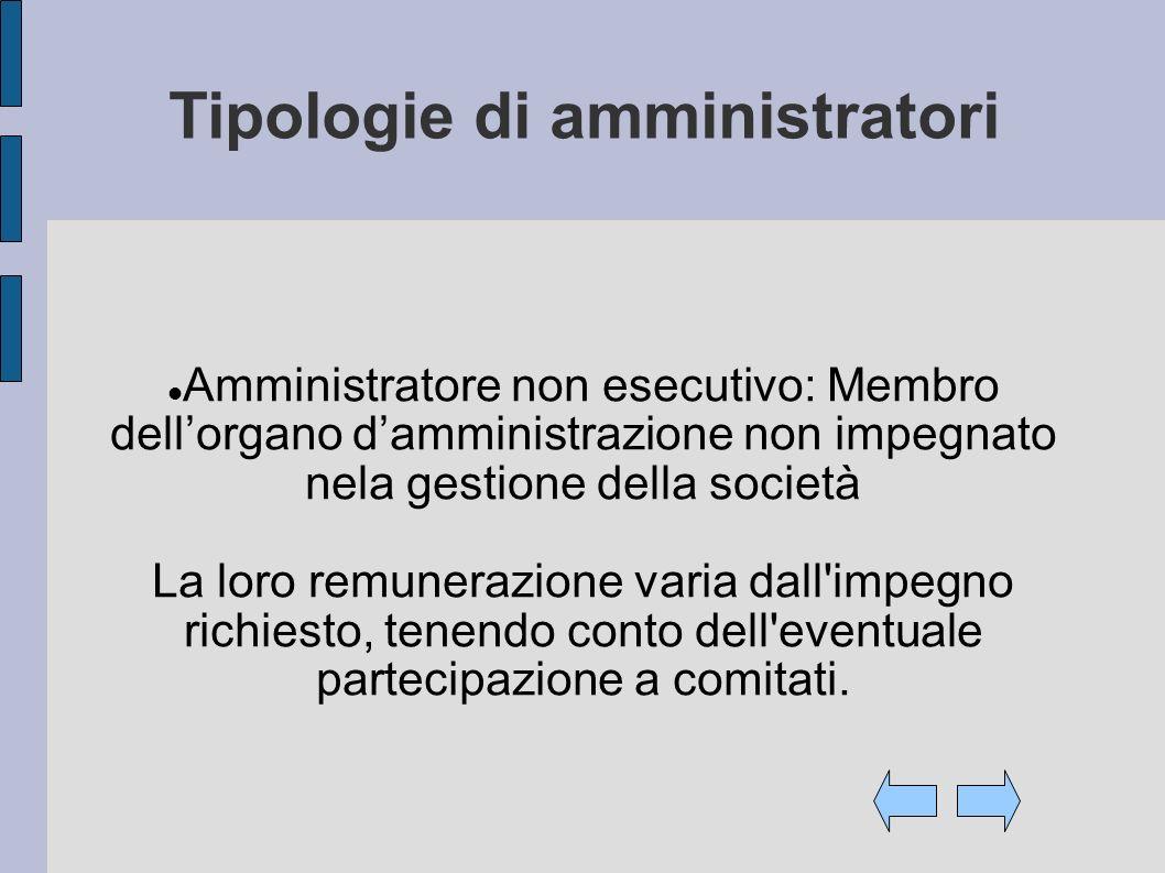 Tipologie di amministratori Amministratore non esecutivo: Membro dellorgano damministrazione non impegnato nela gestione della società La loro remuner