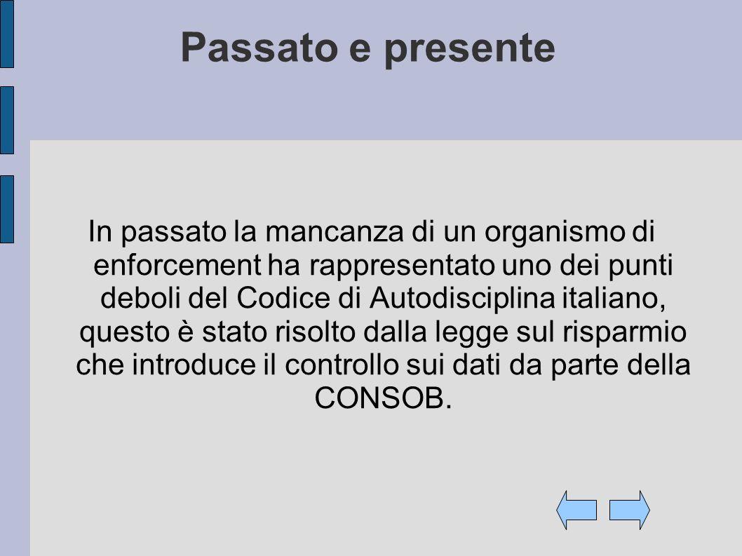 Passato e presente In passato la mancanza di un organismo di enforcement ha rappresentato uno dei punti deboli del Codice di Autodisciplina italiano,