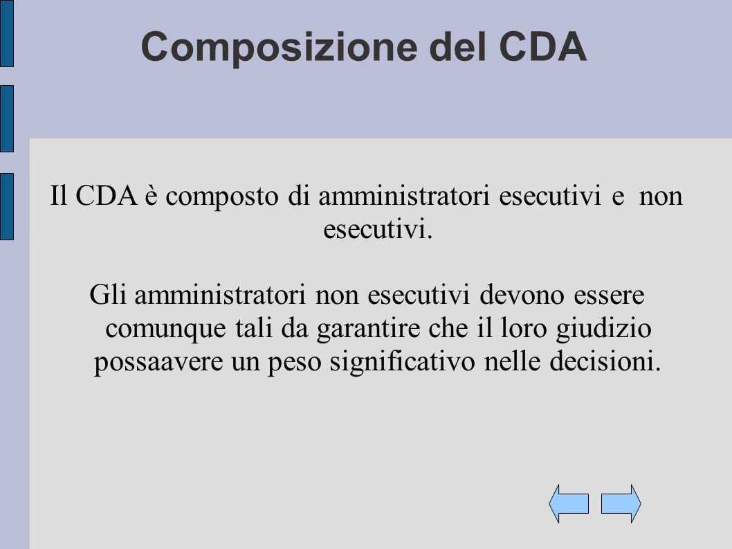 Composizione del CDA Il CDA è composto di amministratori esecutivi e non esecutivi.