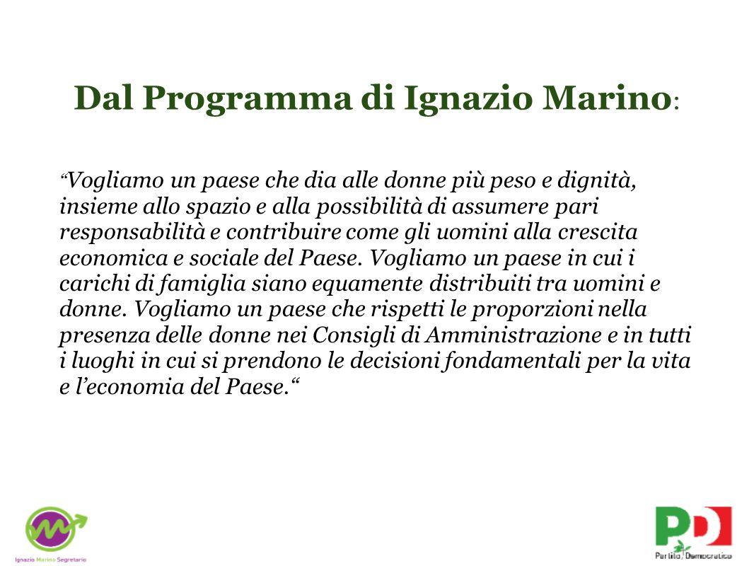 Dal Programma di Ignazio Marino : Vogliamo un paese che dia alle donne più peso e dignità, insieme allo spazio e alla possibilità di assumere pari res