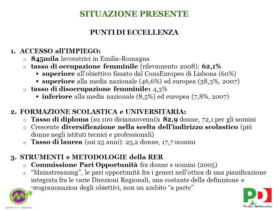 1.ACCESSO allIMPIEGO: o 845mila lavoratrici in Emilia-Romagna o tasso di occupazione femminile (rilevamento 2008): 62,1% superiore allobiettivo fissat