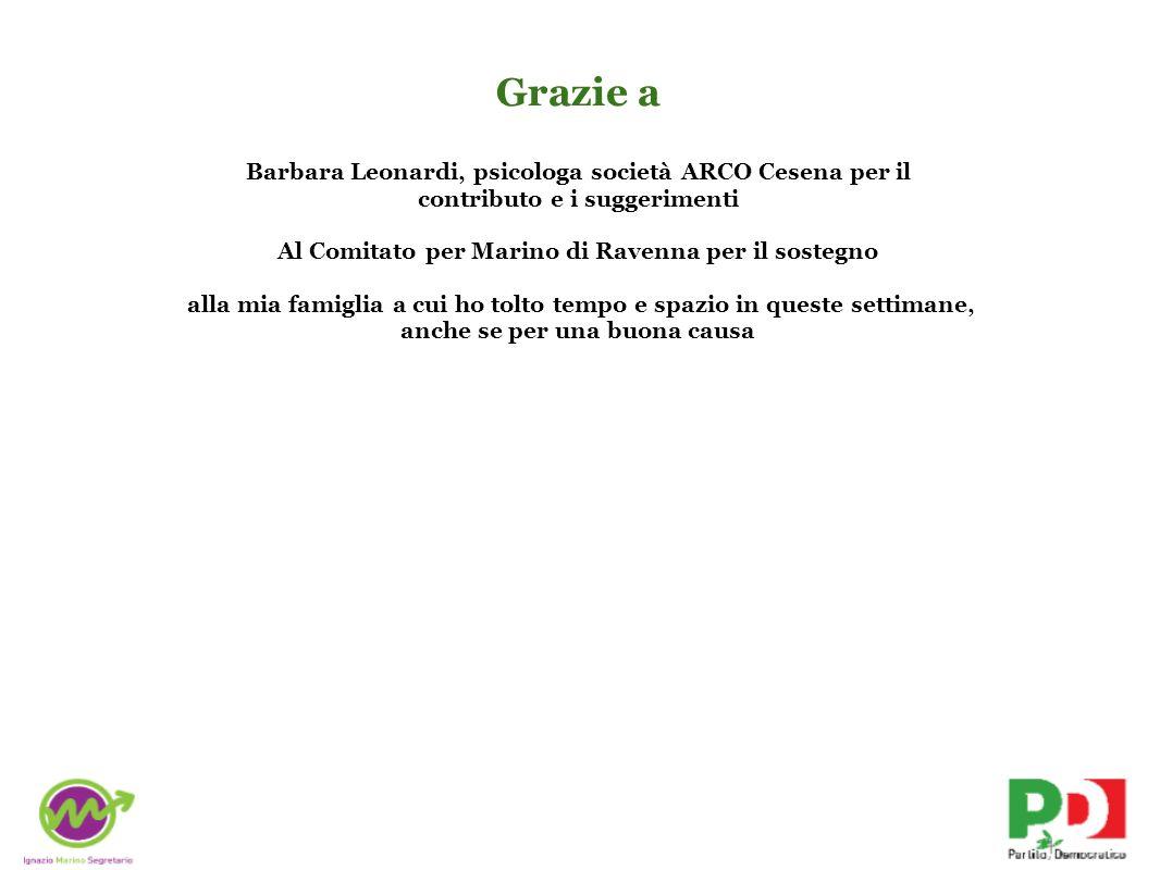 Grazie a Barbara Leonardi, psicologa società ARCO Cesena per il contributo e i suggerimenti Al Comitato per Marino di Ravenna per il sostegno alla mia famiglia a cui ho tolto tempo e spazio in queste settimane, anche se per una buona causa