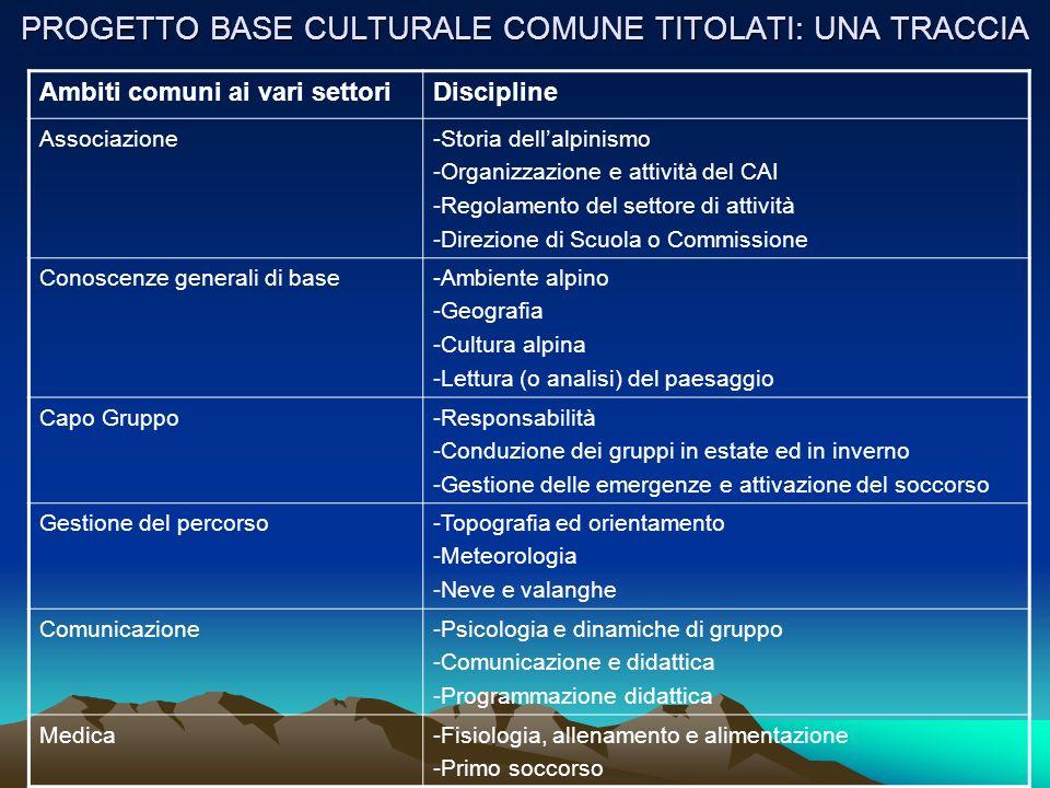 PROGETTO BASE CULTURALE COMUNE TITOLATI: UNA TRACCIA Base elementare dellandar per monti –Conoscenze ed abilità essenziali in: Escursionismo Equipaggi