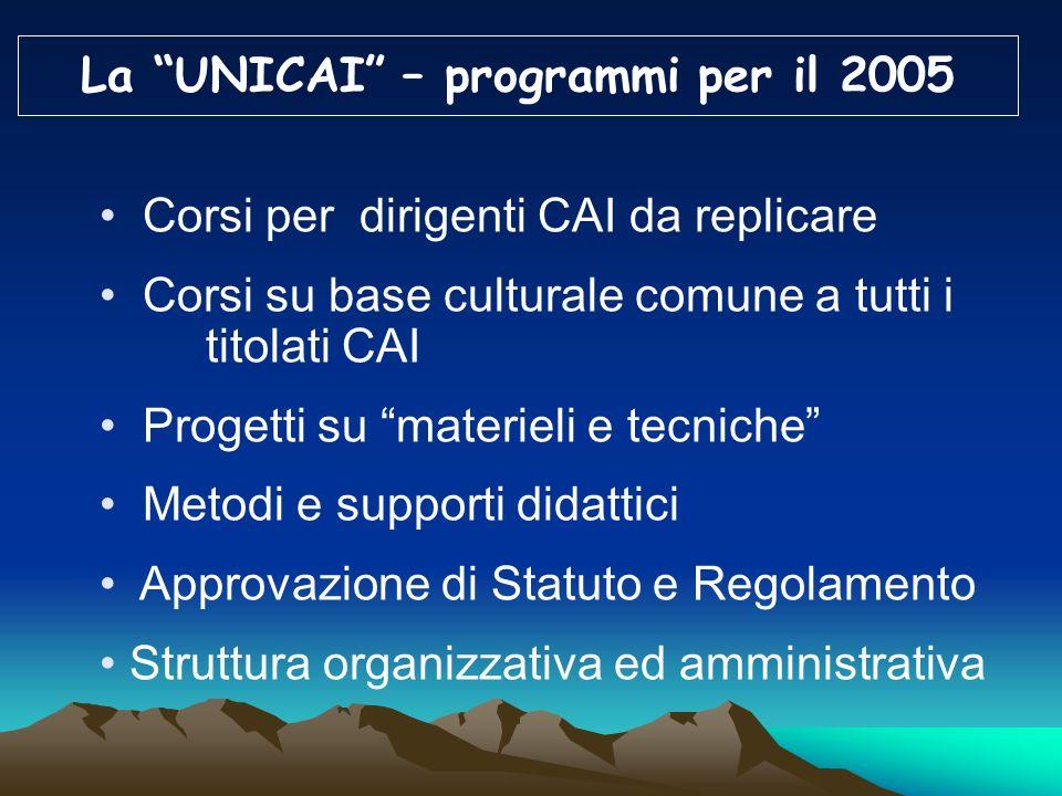 La UNICAI – cosè stato fatto –2004 segue Nuove metodologie e strumenti didattici Approfondimenti tecnici con OTC Materiali e tecniche, SIT,IMONT,IREAL