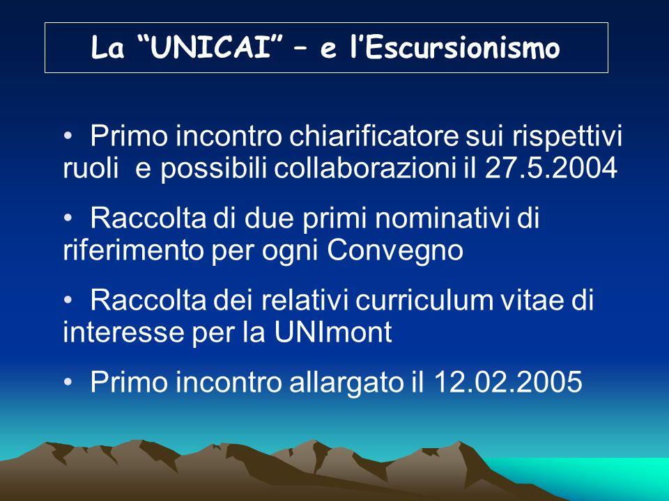 La UNICAI – i nostri interessi Attività formativa dei quadri Attività di interscambio e di gruppi di lavoro congiunti e permanenti Attività didattica