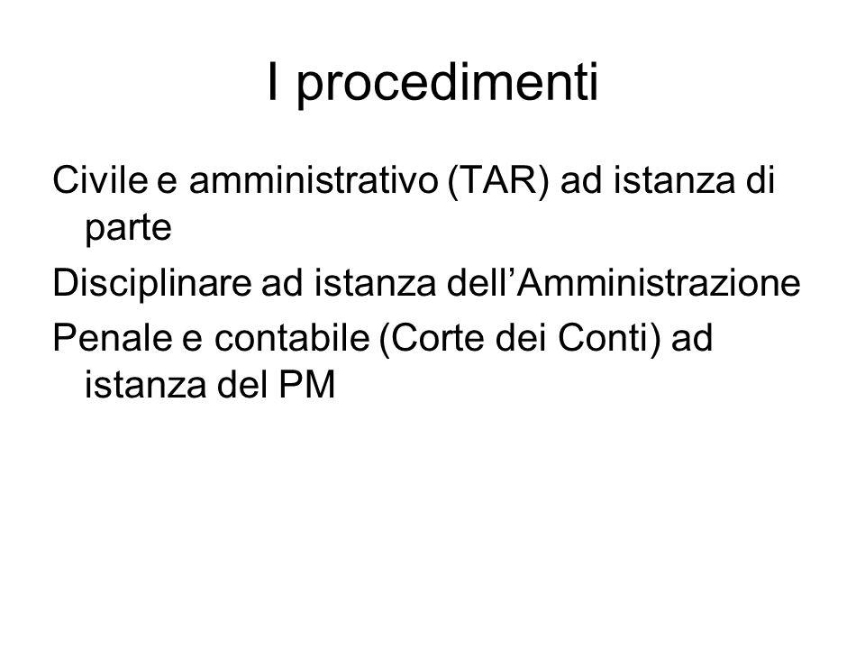I procedimenti Civile e amministrativo (TAR) ad istanza di parte Disciplinare ad istanza dellAmministrazione Penale e contabile (Corte dei Conti) ad i