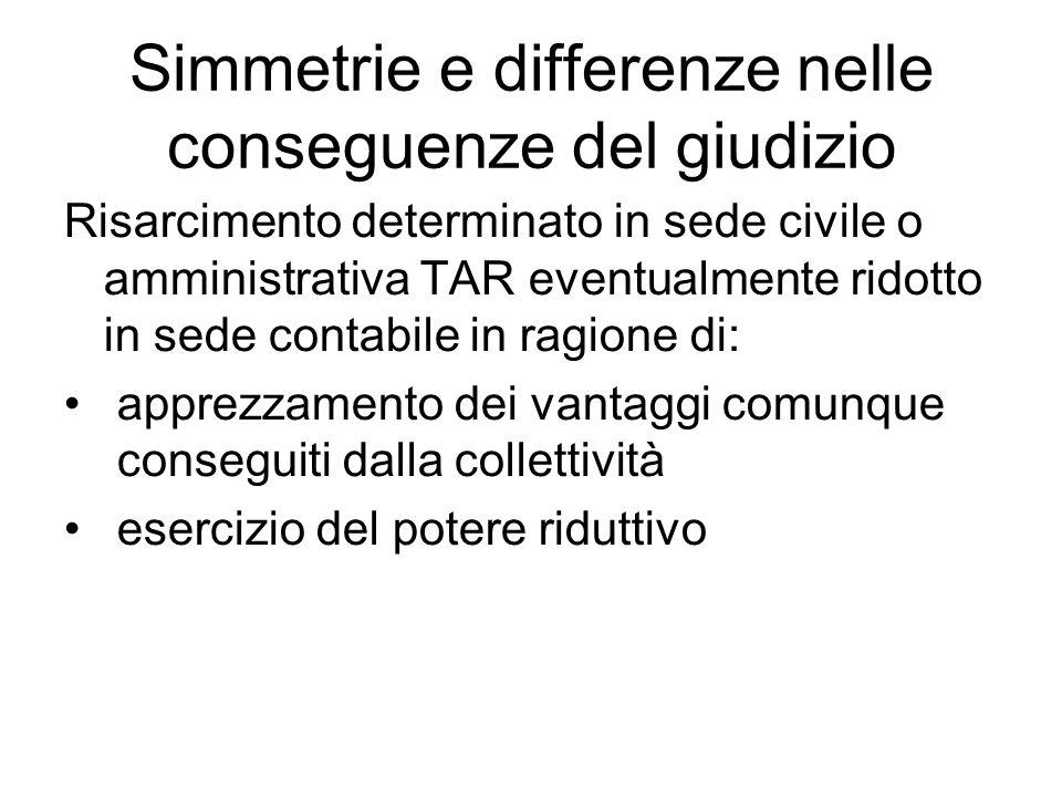 Simmetrie e differenze nelle conseguenze del giudizio Risarcimento determinato in sede civile o amministrativa TAR eventualmente ridotto in sede conta