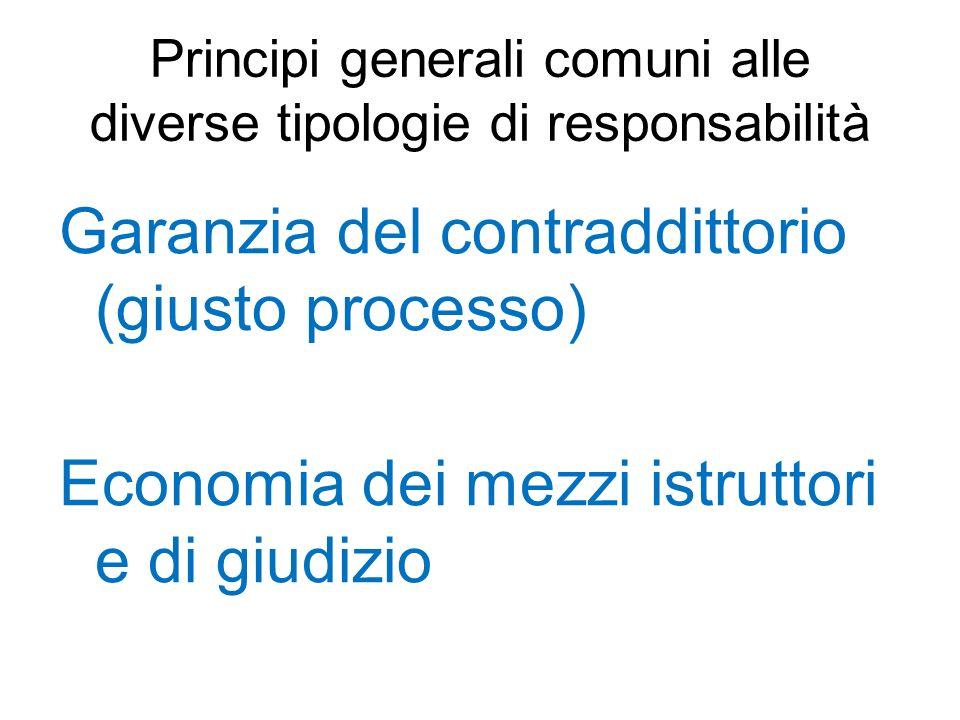 Principi generali comuni alle diverse tipologie di responsabilità Garanzia del contraddittorio (giusto processo) Economia dei mezzi istruttori e di gi