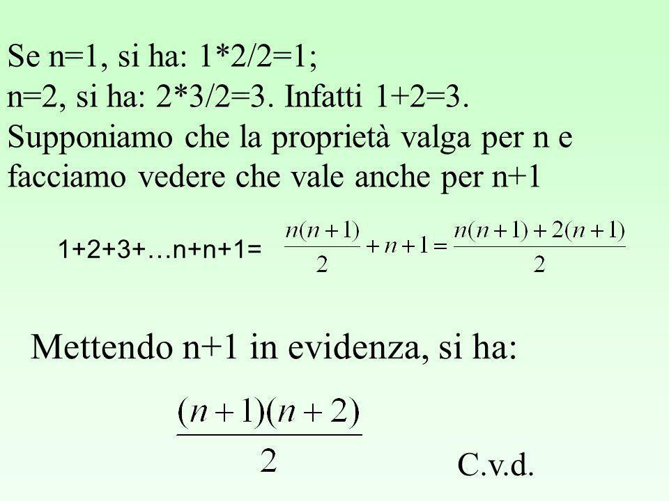 1+2+3+…n+n+1= Mettendo n+1 in evidenza, si ha: C.v.d. Se n=1, si ha: 1*2/2=1; n=2, si ha: 2*3/2=3. Infatti 1+2=3. Supponiamo che la proprietà valga pe