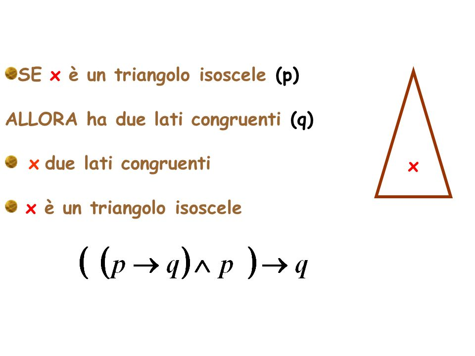 SE x è un triangolo isoscele (p) ALLORA ha due lati congruenti (q) x due lati congruenti x è un triangolo isoscele x