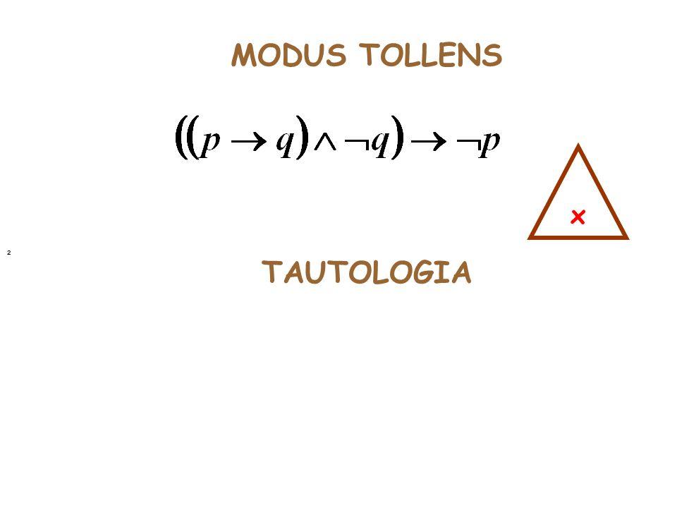² MODUS TOLLENS TAUTOLOGIA x