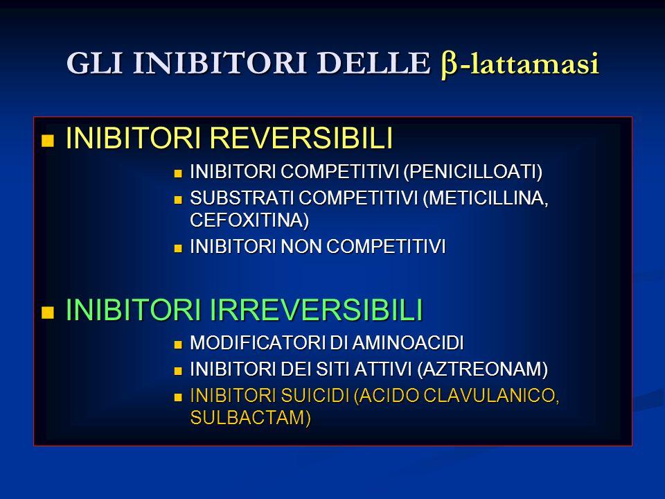 GLI INIBITORI DELLE -lattamasi INIBITORI REVERSIBILI INIBITORI REVERSIBILI INIBITORI COMPETITIVI (PENICILLOATI) INIBITORI COMPETITIVI (PENICILLOATI) S