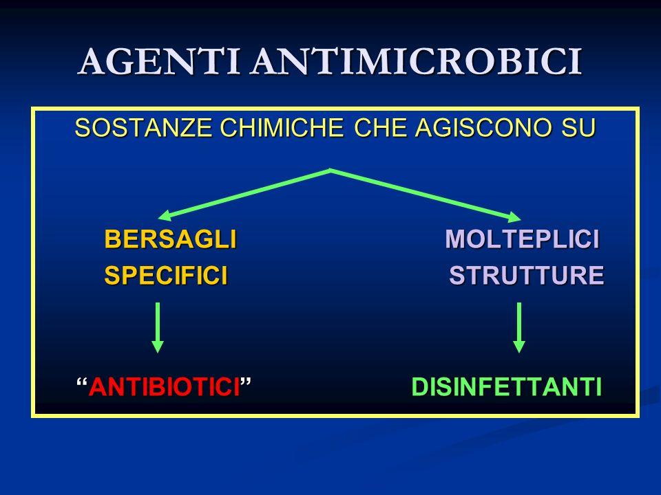AGENTI ANTIMICROBICI SOSTANZE CHIMICHE CHE AGISCONO SU BERSAGLI MOLTEPLICI BERSAGLI MOLTEPLICI SPECIFICI STRUTTURE SPECIFICI STRUTTURE ANTIBIOTICI DIS