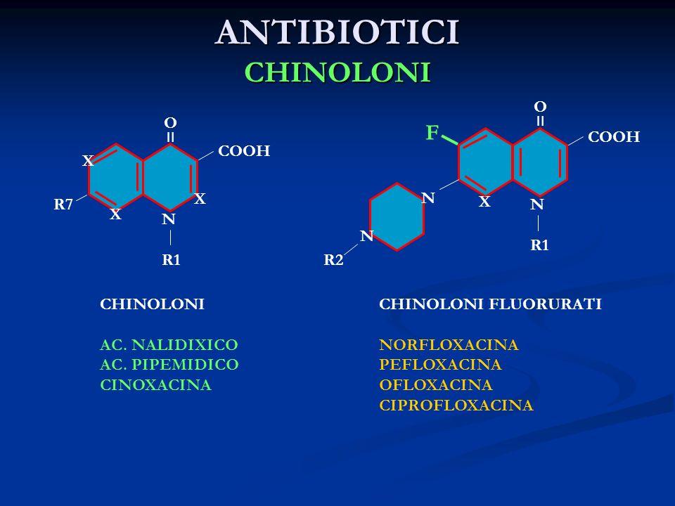 ANTIBIOTICI CHINOLONI N R1 COOH X X X R7 = O CHINOLONI AC. NALIDIXICO AC. PIPEMIDICO CINOXACINA COOH N R1 X = O F N N R2 CHINOLONI FLUORURATI NORFLOXA