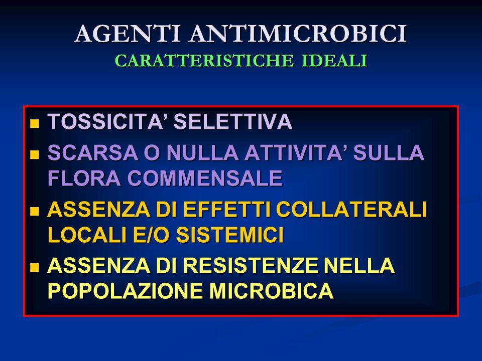 ANTIBIOTICI AMINOGLICOSIDI RESISTENZA MODIFICAZIONE DEL BERSAGLIO MODIFICAZIONE DELLA PERMEABILITA INATTIVAZIONE ENZIMATICA ENZIMI FOSFORILANTI (FOSFOTRANSFERASI) ENZIMI ADENILANTI (ADENILTRANSFERASI) GRUPPI OH LIBERI ENZIMI ACETILANTI (ACETILTRANSFERASI) GRUPPI NH 2 LIBERI