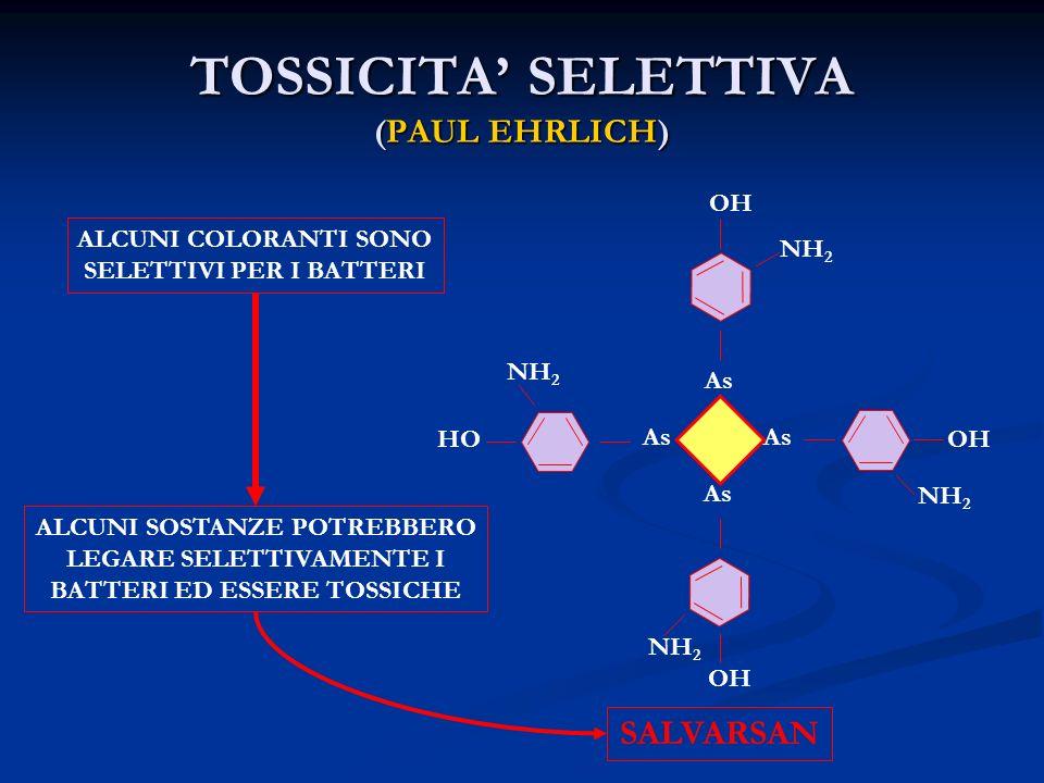 TOSSICITA SELETTIVA (LE PRIME MOLECOLE) PAUL EHRLICH SALVARSAN GERHARD DOMAGK PRONTOSIL NEL CORPO SULFANILAMIDE D.D.