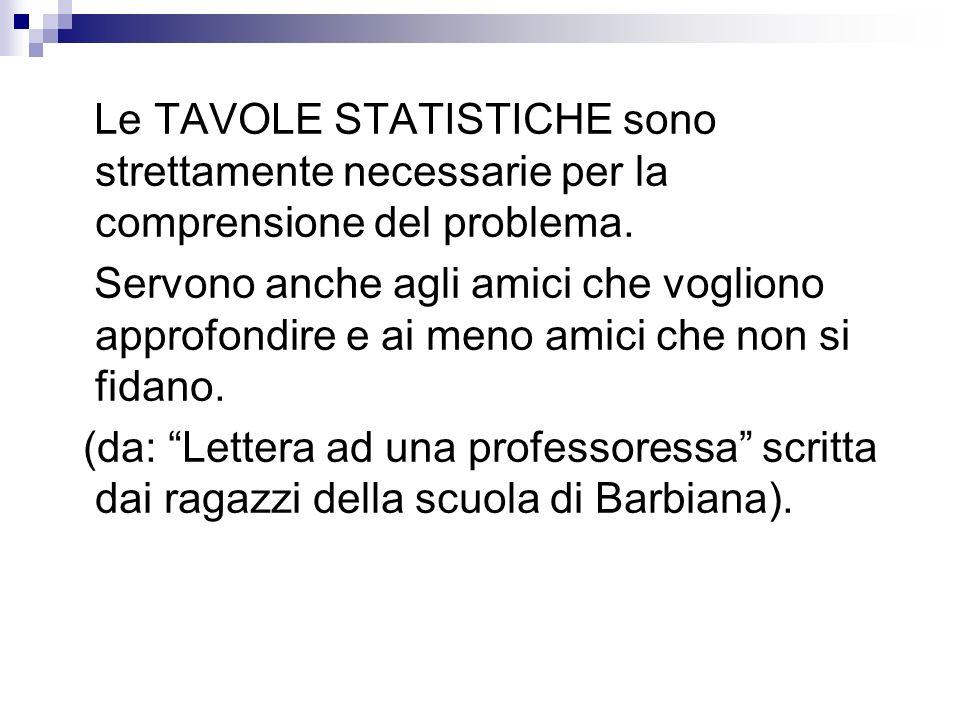 Le TAVOLE STATISTICHE sono strettamente necessarie per la comprensione del problema. Servono anche agli amici che vogliono approfondire e ai meno amic