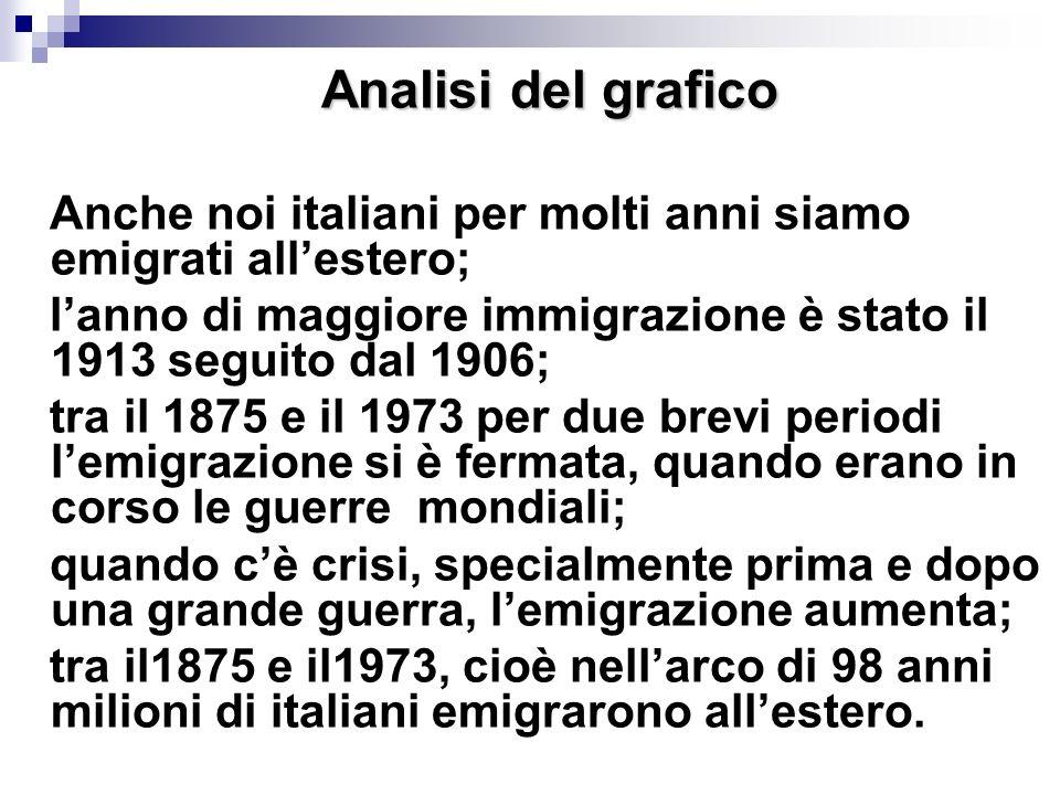Analisi del grafico Analisi del grafico Anche noi italiani per molti anni siamo emigrati allestero; lanno di maggiore immigrazione è stato il 1913 seg