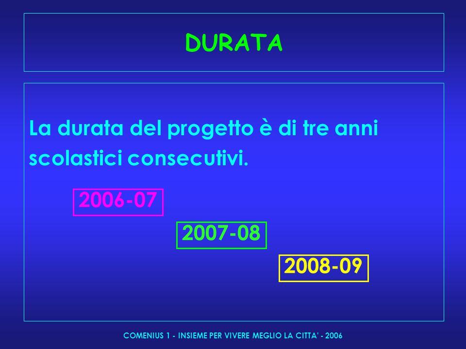 COMENIUS 1 - INSIEME PER VIVERE MEGLIO LA CITTA - 2006 DURATA La durata del progetto è di tre anni scolastici consecutivi.