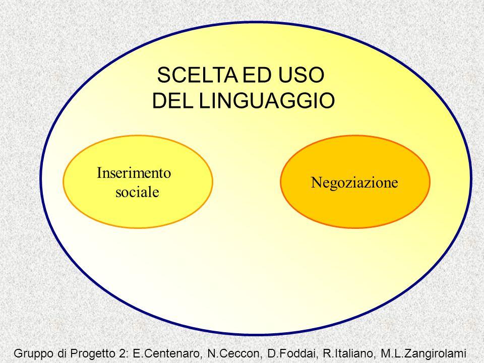 SCELTA ED USO DEL LINGUAGGIO Negoziazione Inserimento sociale Gruppo di Progetto 2: E.Centenaro, N.Ceccon, D.Foddai, R.Italiano, M.L.Zangirolami